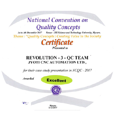 National Convention on QC